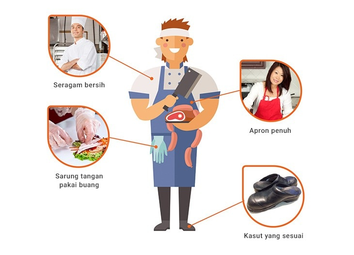 Pakaian Seragam Pakai Yang Bersih Setiap Hari Dan Hanya Memakainya Di Tempat Kerja
